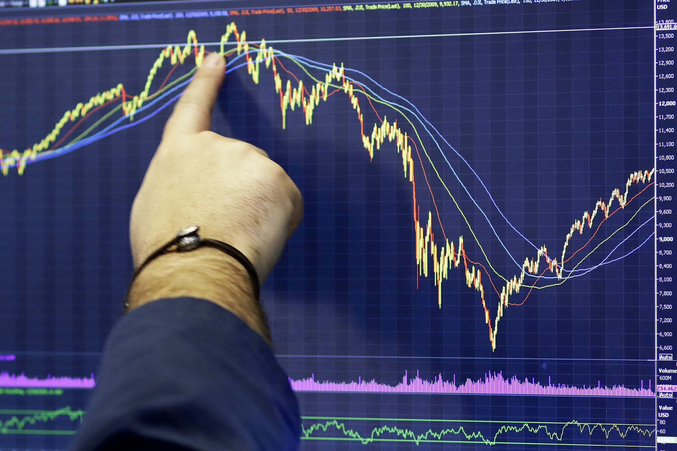 FILE- In this Nov. 19, 2018, file photo a trader follows a chart at the New York Stock Exchange. For the second time this year, stocks have gone into what's known on Wall Street as a correction, a drop of 10 percent or more from a recent high. (AP Photo/Mark Lennihan, File)