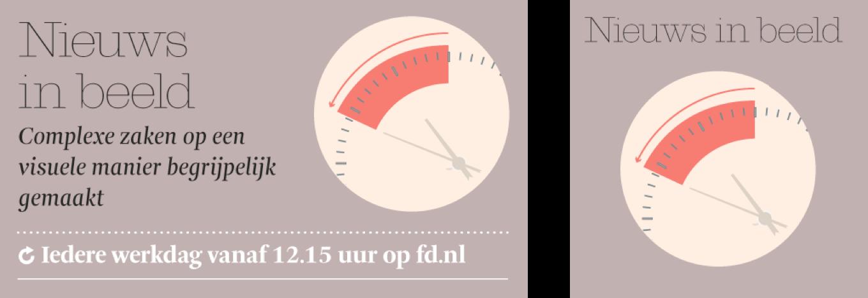 export zwitserse horloges naar dieptepunt